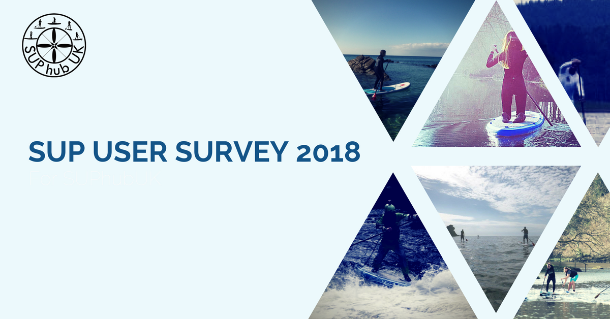 SUP SURVEY 2018. WIN SUP PRIZES. SUP competition